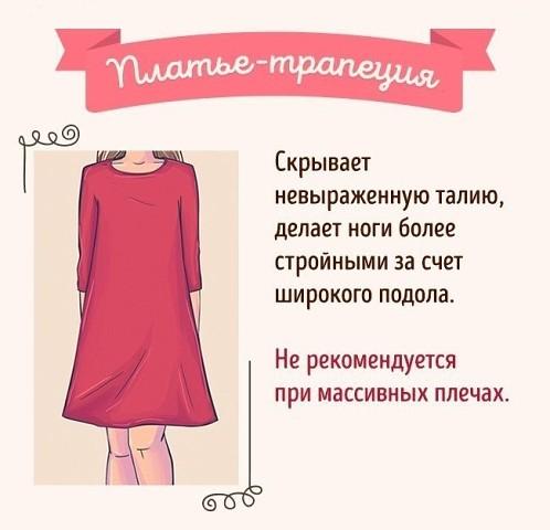 Как выбрать идеальное платье…