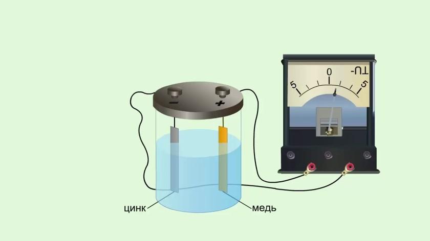 Как получить бесплатное электричество  полезные советы,сделай сам,электроэнергия