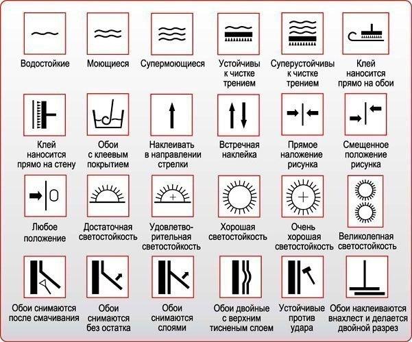 Символы на обоях, что означают они