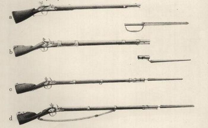 Первое русское регулярное оружие: как Петр I добавил армии огня история