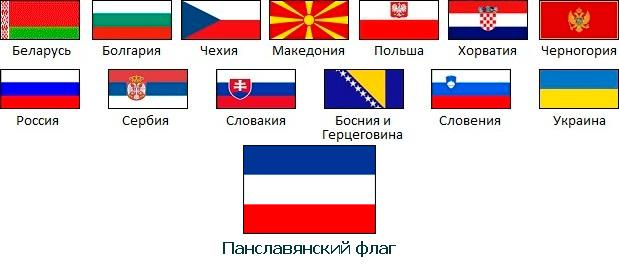 Почему белый, синий и красный цвета есть на всех флагах мира?
