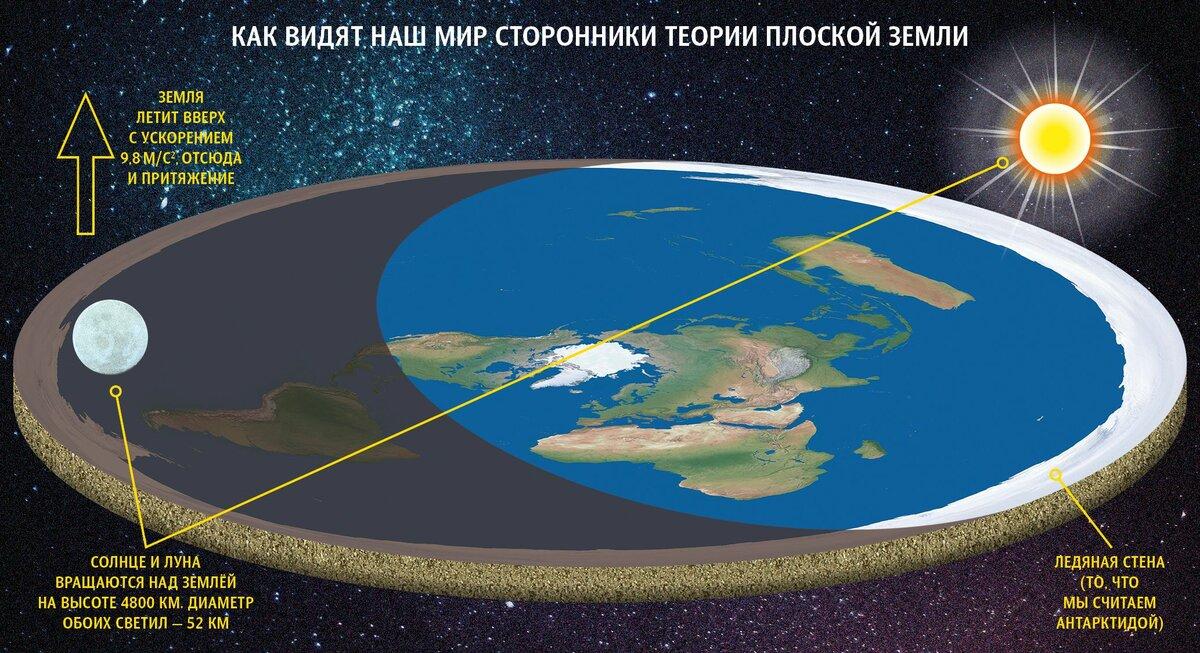 Источник: mirf.ru