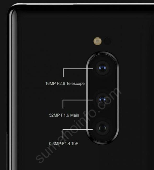 Sony Xperia XZ4 может получить 52-мегапиксельную камеру