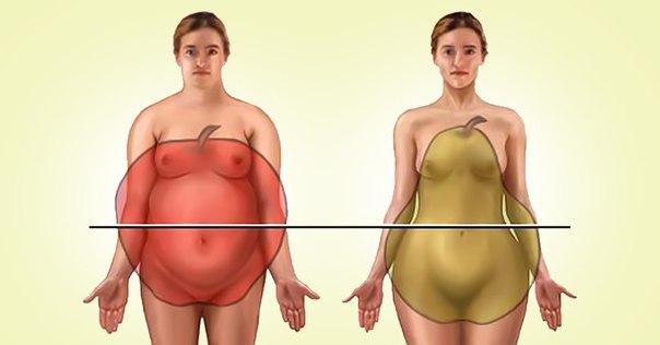 Женщины пили этот сок в течение 2 месяцев. Результат — невероятное снижение веса!