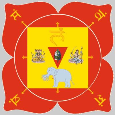 Муладхара чакра. Развитие и открытие чакры Муладхары
