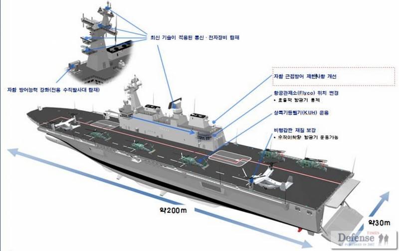 Универсальные десантные корабли «Токто»: планы и реальность вмф