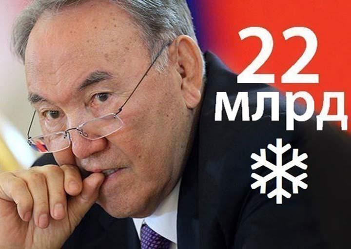 Казахстан, у которого США заблокировали 22 млрд. $ вынуждают встать на путь предательства по отношению к России