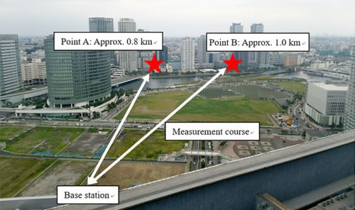Компания NTT Docomo провела первые полевые испытания новой 5G-технологии, обеспечивающей высокую скорость и малое время задержки