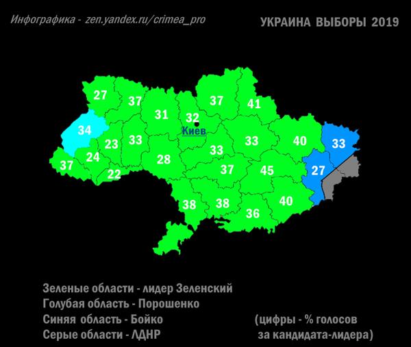 На Украине определился абсолютный лидер в президентской гонке. Данные ППИ новости,события