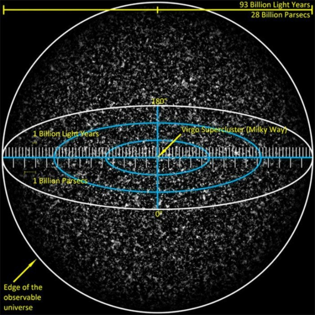Почему NASA до сих пор использует число «ПИ» всего лишь с 15 знаками после запятой, хотя его уже вычислили до 31,4 трлн после, запятой, знаков, числе, окружности, миллиардов, использовать, этого, радиусом, всего, момент, данный, атома, просто, световых, точностью, число, части, будет, большому