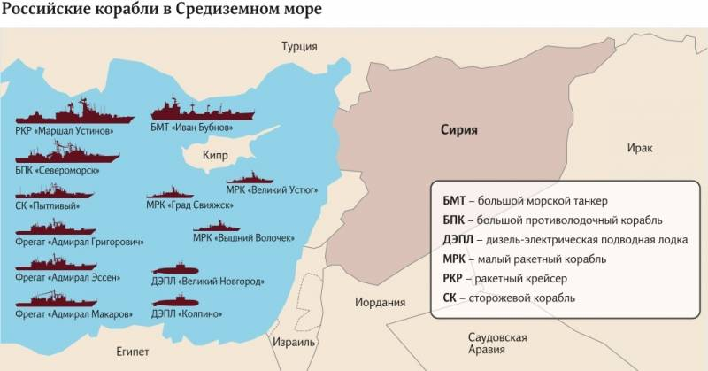 Русские корабли в Средиземно…