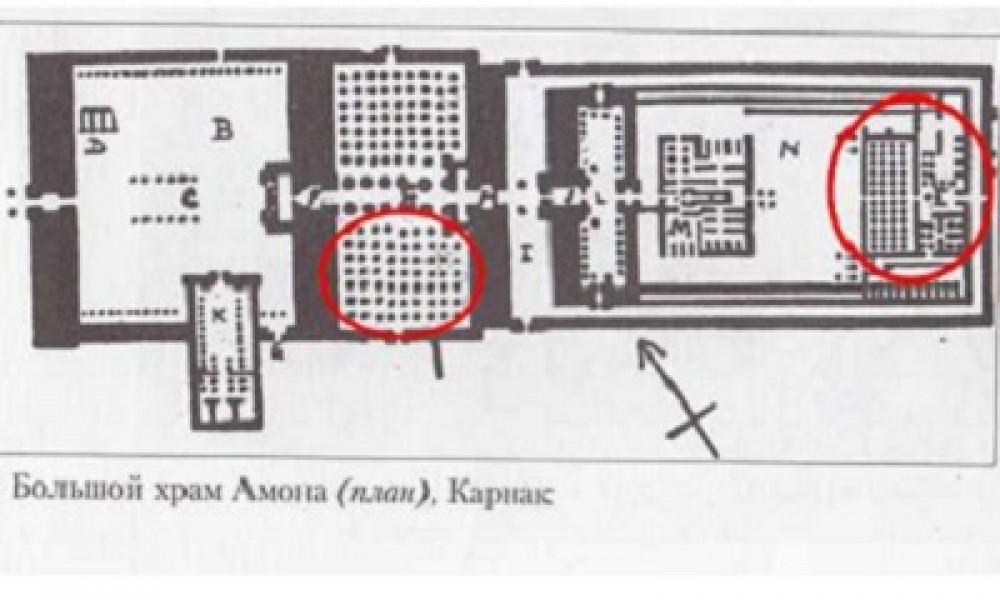 Зачем нужны были храмы египтянам?