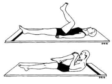 Выполняйте эти 5 упражнений, чтобы желудок и кишечник работали как часы
