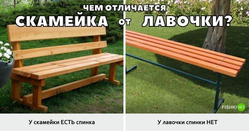 Об отличиях наглядно