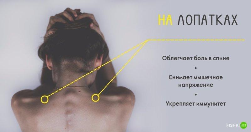 10 секретных точек на теле, благодаря которым можно использовать организм на все 100%-10 фото-