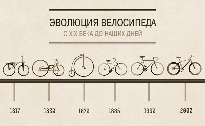 Эволюция велосипеда.