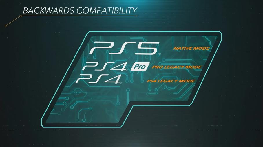 Главное соскучной презентации PlayStation 5: точные характеристики иособенности приставки playstation 5,игры,консоли,технологии