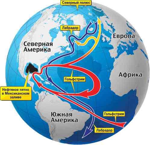 Климатическая основа современной геополитики