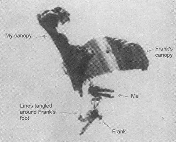 Самые известные случаи выживания после падения с большой высоты высоты, время, несколько, самолета, метров, парашют, падение, прыжка, Майкл, остался, землю, только, раскрылся, Лариса, Селак, самолет, отделался, выжил, после, скоростью