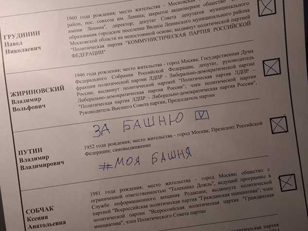 Как россияне портили бюллетени на Выборах-2018