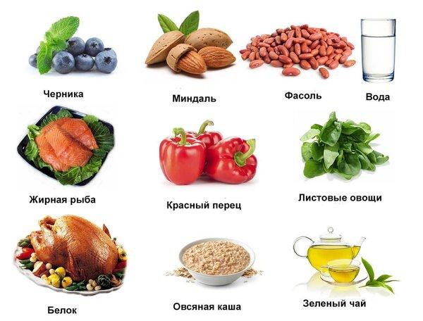 Как ускорить метаболизм для …