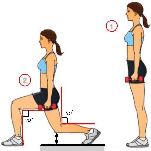 Выпады: Супер эффективное упражнение для прокачки ног