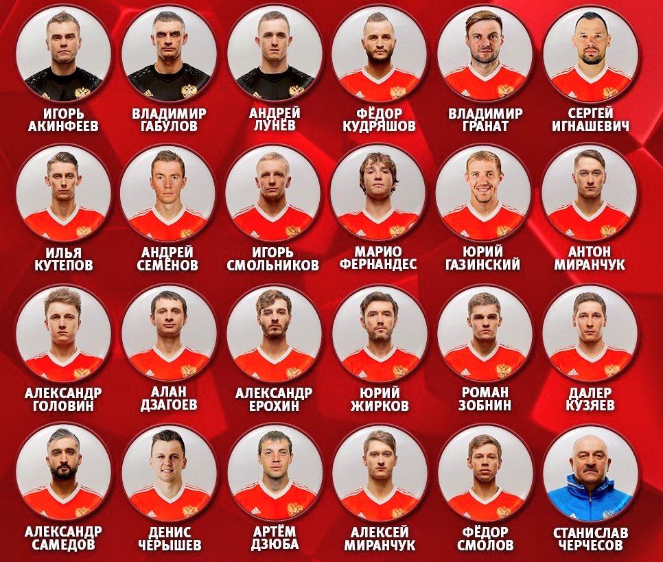 Состав сборной России на ЧМ-2018 по футболу