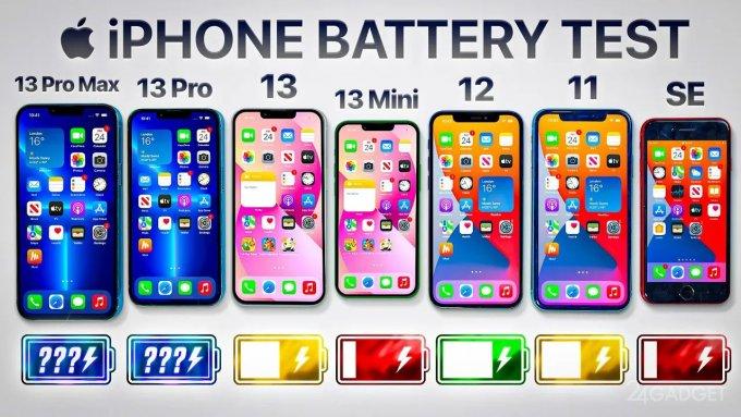 Какой телефон лидирует среди смартфонов Apple по автономности