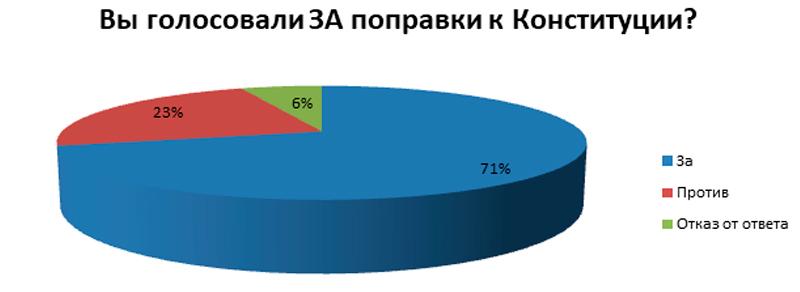 """МЕРЗАВЦЫ И """"СТУКАЧИ"""": """"НАРОДНОЕ ГОЛОСОВАНИЕ"""" ПРОДОЛЖАЕТ ВЫСВЕЧИВАТЬ РУСОФОБОВ россия"""