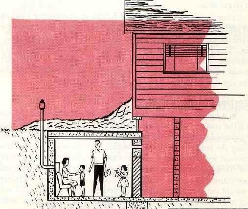 «Атомная Деревня» США