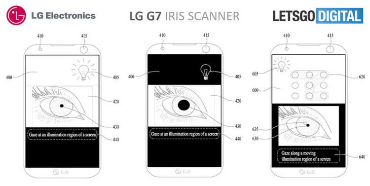 Флагманский LG G7 получит инновационный сканер радужки