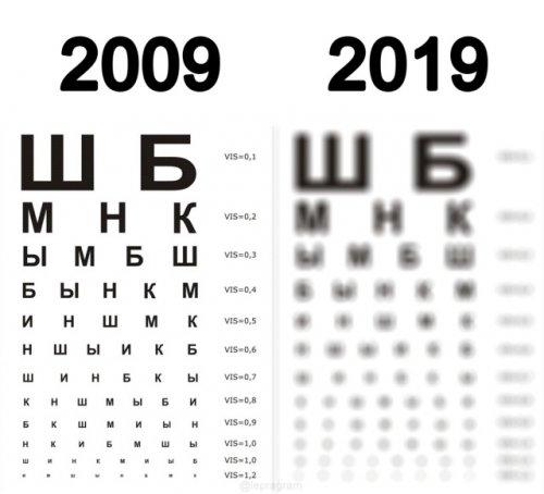 Позитивная подборка фото-приколов mir-interes.info