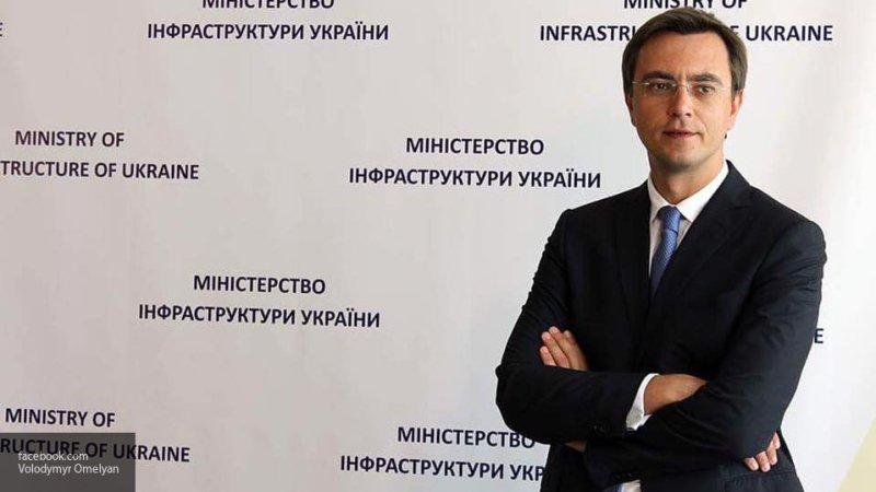 В Киеве назвали уровень спада пассажиропотока с Украины в Россию