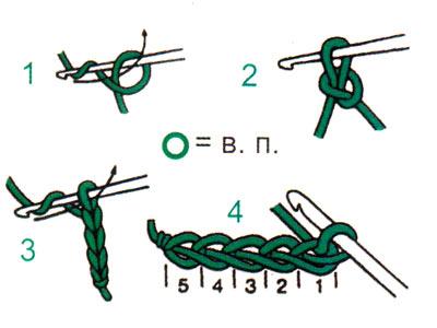 елена вязалочка лучшие схемы и модели вязание спицами и крючком