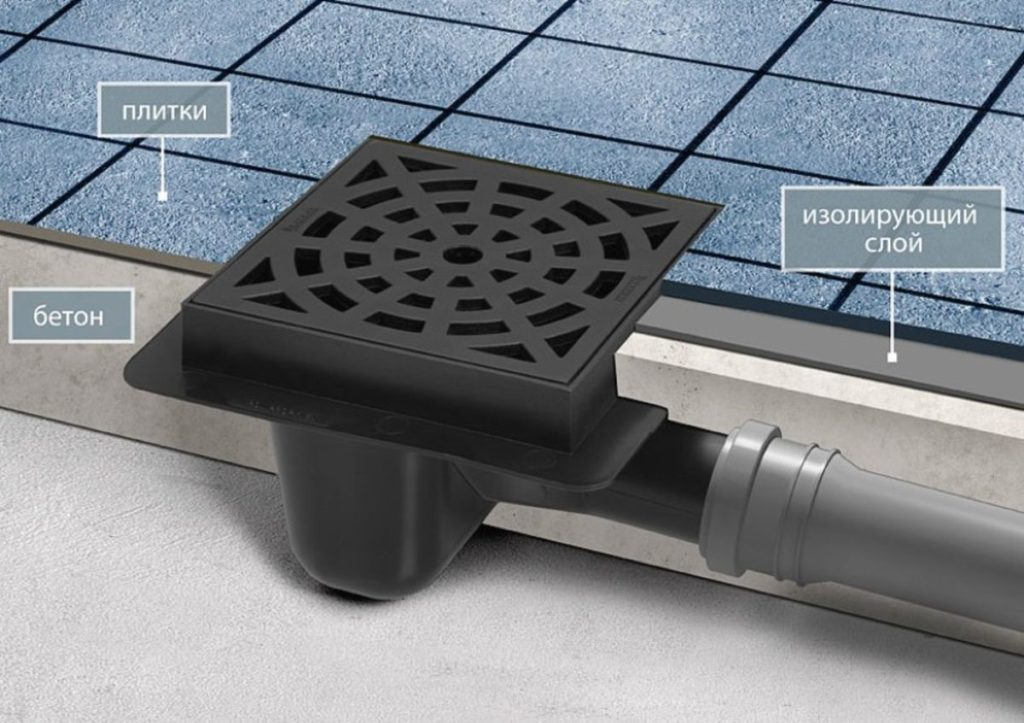 Как сделать душевую со сливом в полу идеи для дома,ремонт и строительство