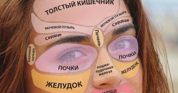 Кожные высыпания на лице говорят о проблемах в организме