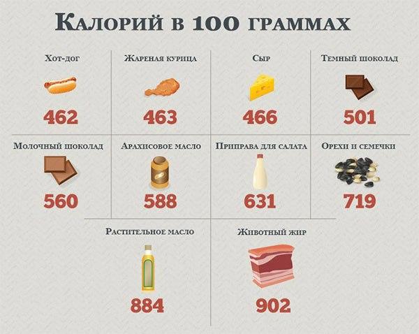 10 способов сжечь 100 калорий за 10 минут 2