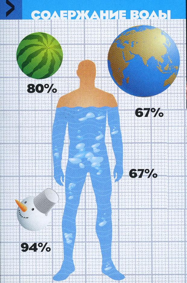 Вода - дико загадочная субстанция,  а может быть и вообще инопланетный разум вода,наука,непознанное,Полезное