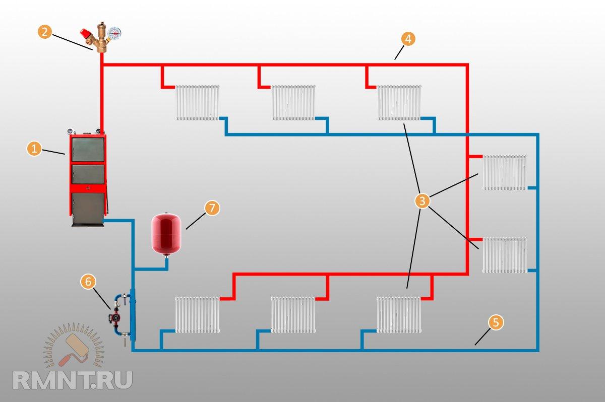система тихельмана в одноэтажном доме