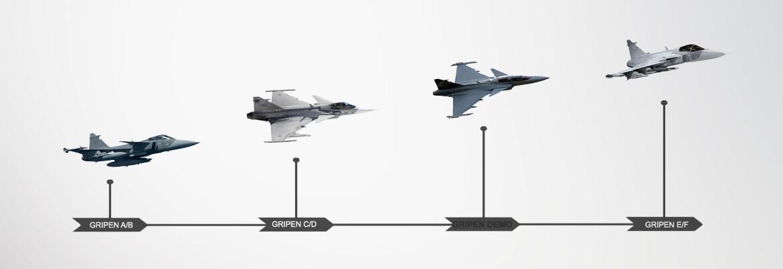 Сага истребителя Saab Gripen E - гимн шведским нищебродам и рационализаторам