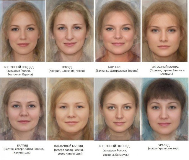 Типы внешности женщин Восточной и Южной Европы