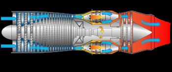 Турбореактивный двигатель