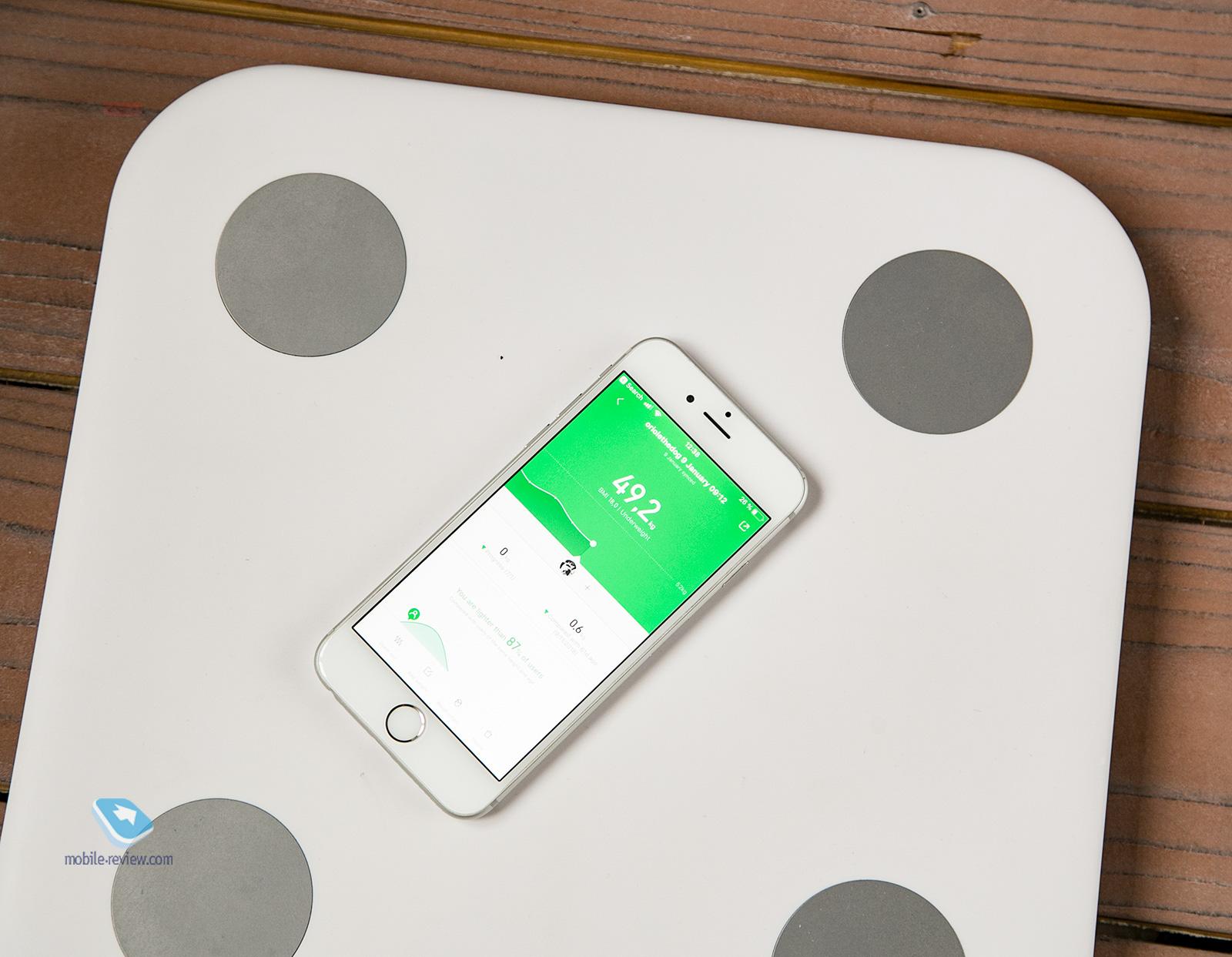 Новогодний гид покупателя. Подарки до 6 000 рублей Xiaomi, стоит, модель, чайник, любой, просто, такие, очень, только, модели, почти, через, можно, подарком, рублей, чайники, такой, сразу, новые, обычный