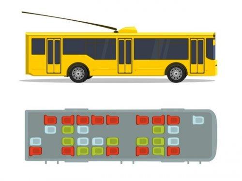 Как выбрать безопасное место в 7-ми видах транспорта
