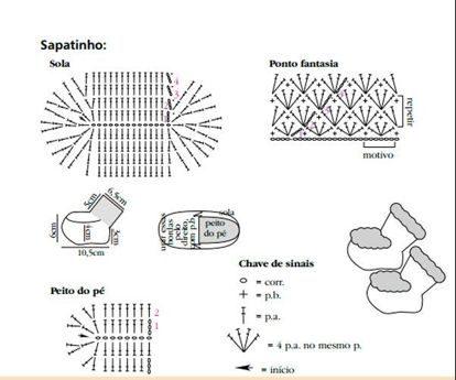 Идеи пинеток со схемами вязание пинеток