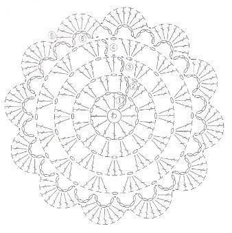 простые салфетки вязанные крючком со схемами для начинающих и не