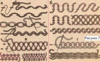 Вышивка. Простые швы и их варианты. Урок № 1