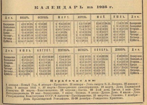 Церковные праздники в 20-х годах в СССР