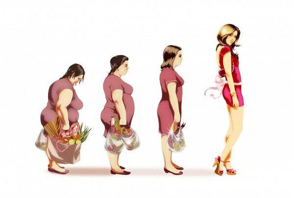Как быстро сбросить вес по методу Флетчера