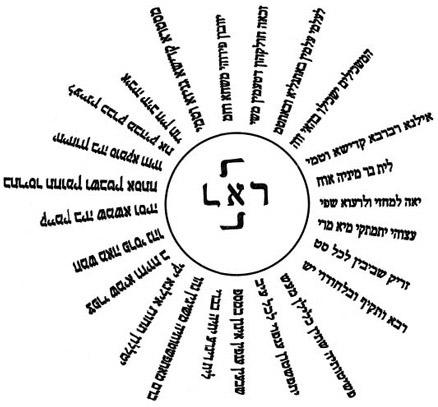1. Кто рисует свастики на синагогах  2. Свастика в древней синагоге Эйн-Геди фото (смотрите картины ниже)